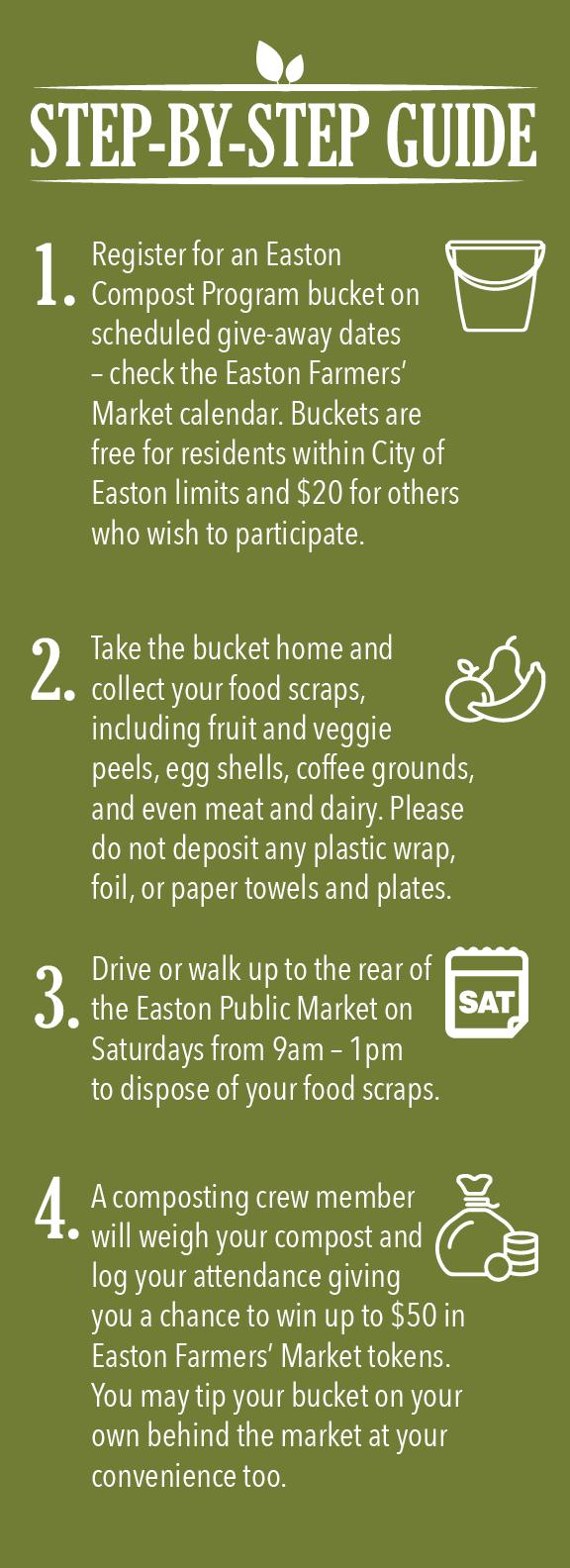 Easton Compost Program - Easton Farmers' Market
